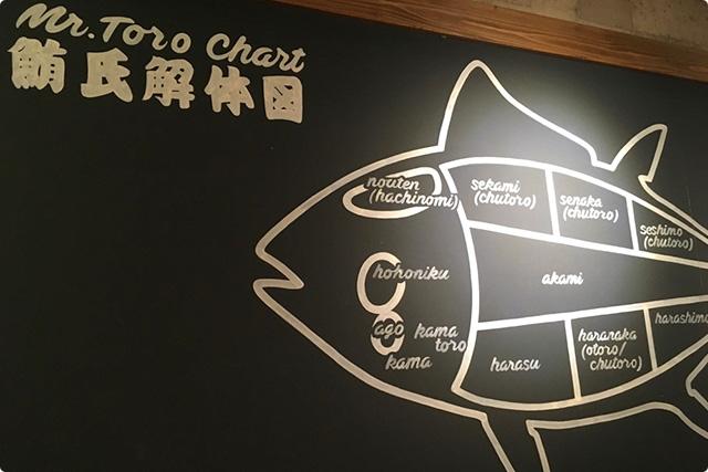 個室居酒屋 鮪氏 Mr.TORO 新宿西口店